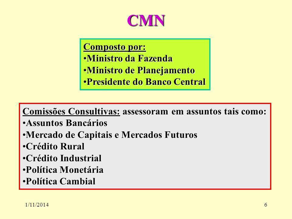 1/11/20146 CMN Composto por: Ministro da FazendaMinistro da Fazenda Ministro de PlanejamentoMinistro de Planejamento Presidente do Banco CentralPresid