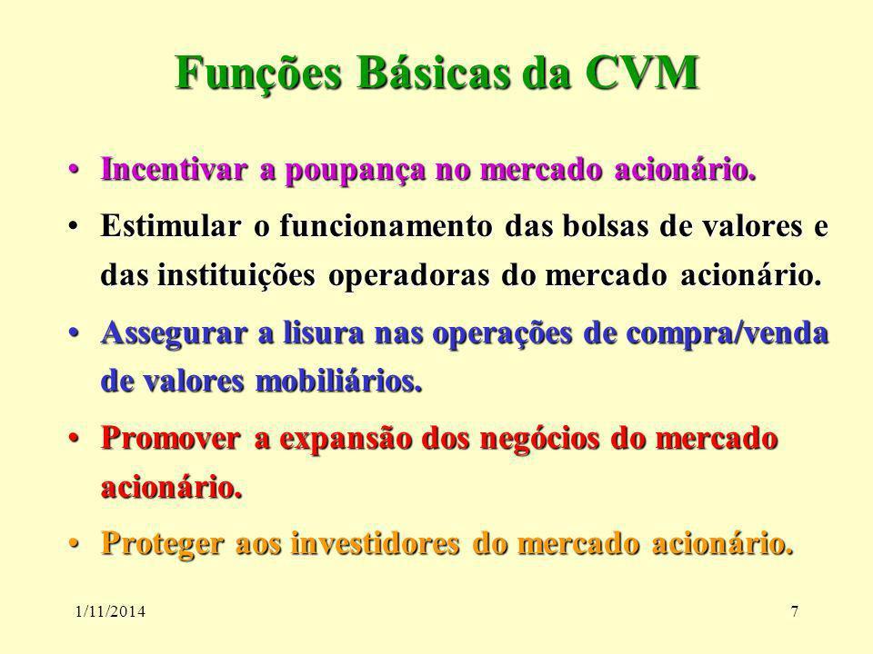 1/11/20147 Funções Básicas da CVM Incentivar a poupança no mercado acionário.Incentivar a poupança no mercado acionário. Estimular o funcionamento das