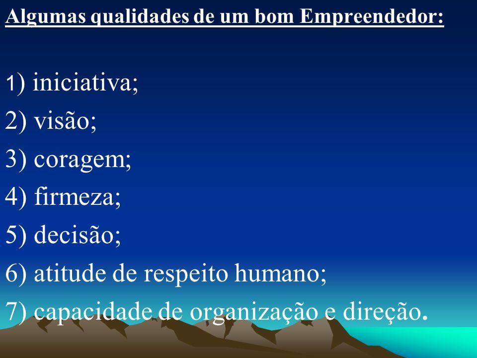 Algumas qualidades de um bom Empreendedor: 1 ) iniciativa; 2) visão; 3) coragem; 4) firmeza; 5) decisão; 6) atitude de respeito humano; 7) capacidade de organização e direção.