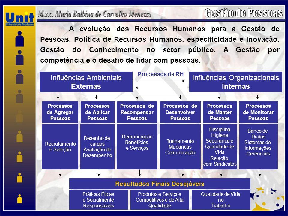 A evolução dos Recursos Humanos para a Gestão de Pessoas. Política de Recursos Humanos, especificidade e inovação. Gestão do Conhecimento no setor púb