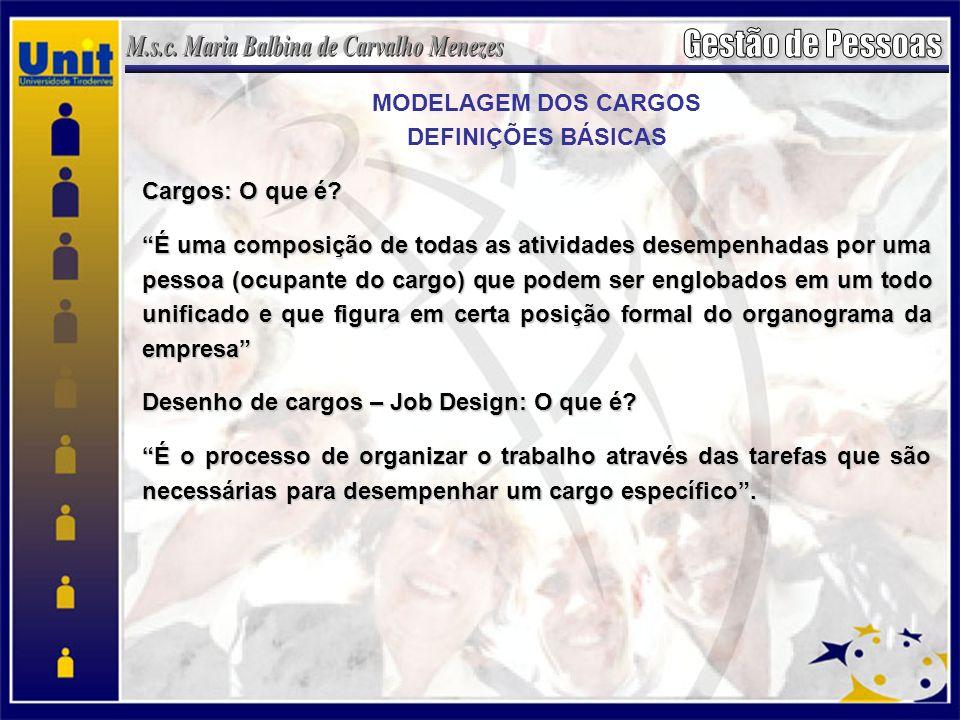MODELAGEM DOS CARGOS DEFINIÇÕES BÁSICAS Cargos: O que é.