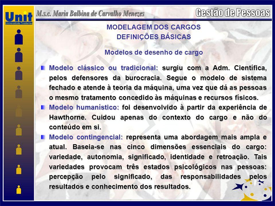 MODELAGEM DOS CARGOS DEFINIÇÕES BÁSICAS Modelos de desenho de cargo Modelo clássico ou tradicional: surgiu com a Adm. Científica, pelos defensores da