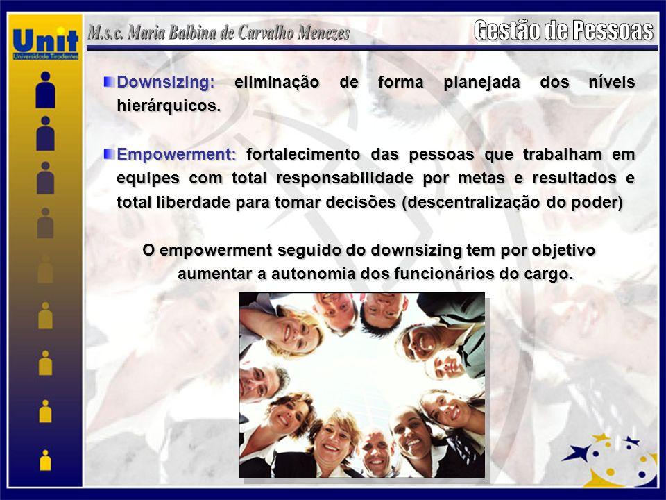 Downsizing: eliminação de forma planejada dos níveis hierárquicos. Empowerment: fortalecimento das pessoas que trabalham em equipes com total responsa