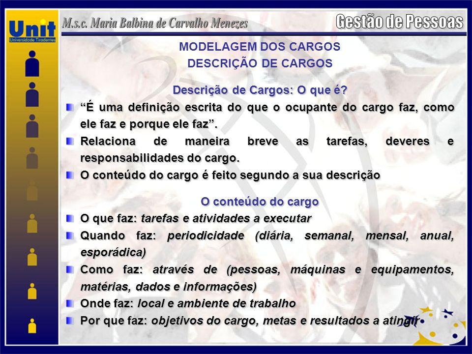 MODELAGEM DOS CARGOS DESCRIÇÃO DE CARGOS Descrição de Cargos: O que é? É uma definição escrita do que o ocupante do cargo faz, como ele faz e porque e