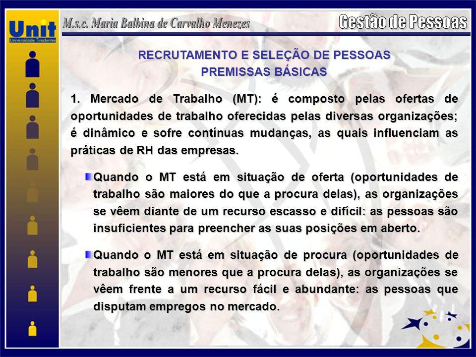 RECRUTAMENTO E SELEÇÃO DE PESSOAS PREMISSAS BÁSICAS 1. Mercado de Trabalho (MT): é composto pelas ofertas de oportunidades de trabalho oferecidas pela
