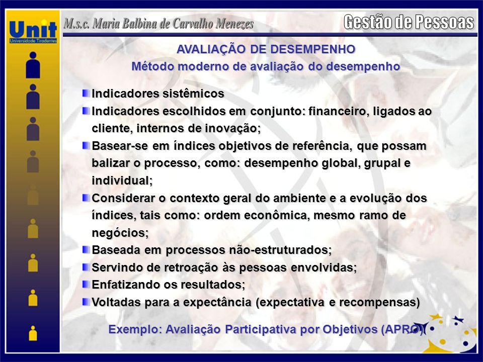 AVALIAÇÃO DE DESEMPENHO Método moderno de avaliação do desempenho Indicadores sistêmicos Indicadores escolhidos em conjunto: financeiro, ligados ao cl