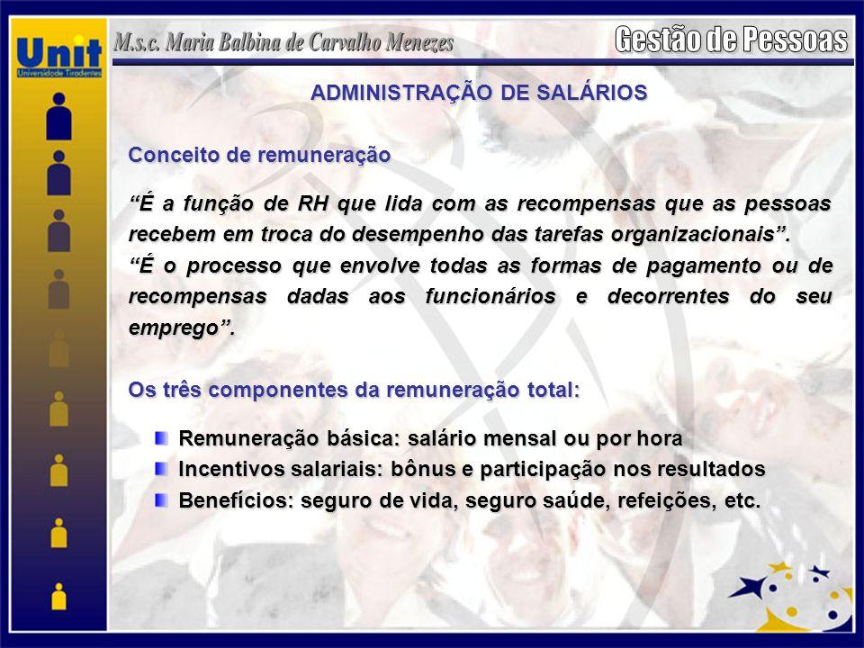 ADMINISTRAÇÃO DE SALÁRIOS Conceito de remuneração É a função de RH que lida com as recompensas que as pessoas recebem em troca do desempenho das taref