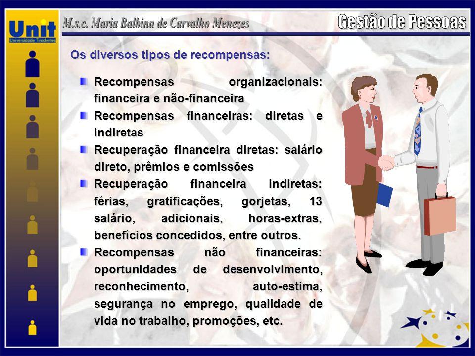 Os diversos tipos de recompensas: Recompensas organizacionais: financeira e não-financeira Recompensas financeiras: diretas e indiretas Recuperação fi