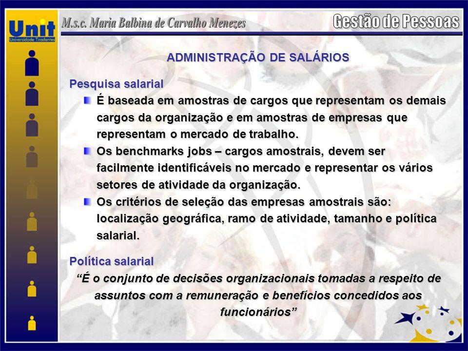 ADMINISTRAÇÃO DE SALÁRIOS Pesquisa salarial É baseada em amostras de cargos que representam os demais cargos da organização e em amostras de empresas