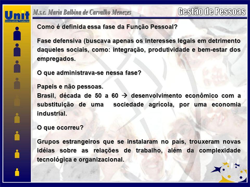ADMINISTRAÇÃO DE SALÁRIOS Administração de salários: O que é.