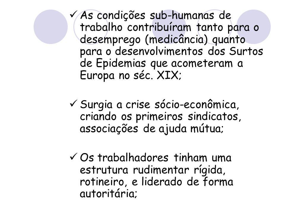 As condições sub-humanas de trabalho contribuíram tanto para o desemprego (medicância) quanto para o desenvolvimentos dos Surtos de Epidemias que acometeram a Europa no séc.