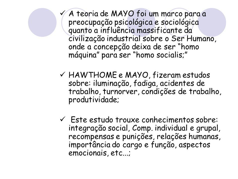 A teoria de MAYO foi um marco para a preocupação psicológica e sociológica quanto a influência massificante da civilização industrial sobre o Ser Huma
