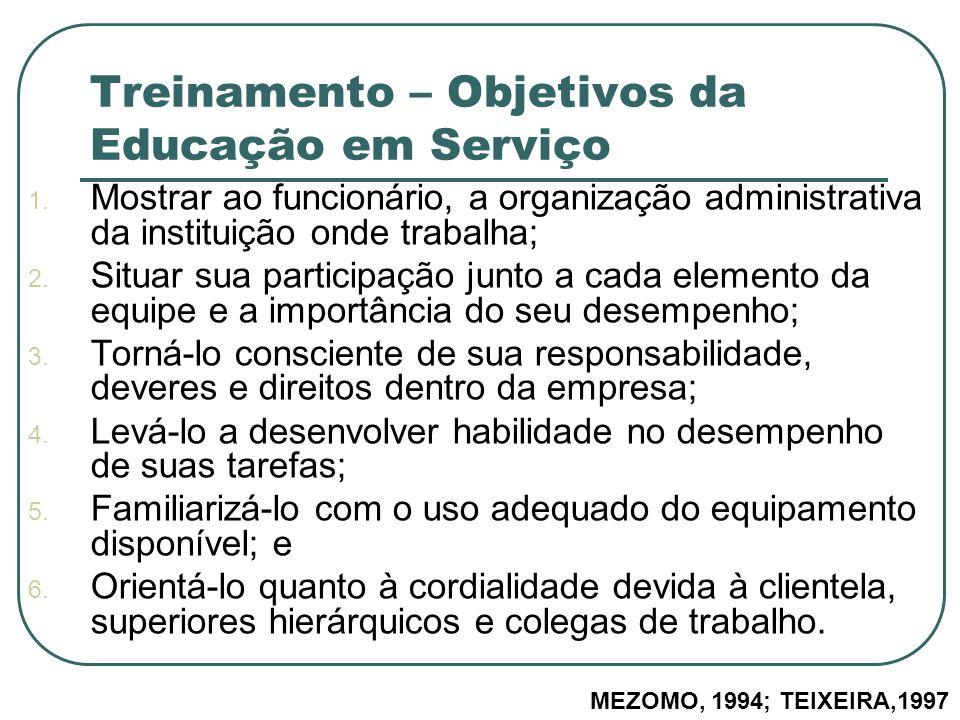Treinamento – Objetivos da Educação em Serviço 1. Mostrar ao funcionário, a organização administrativa da instituição onde trabalha; 2. Situar sua par