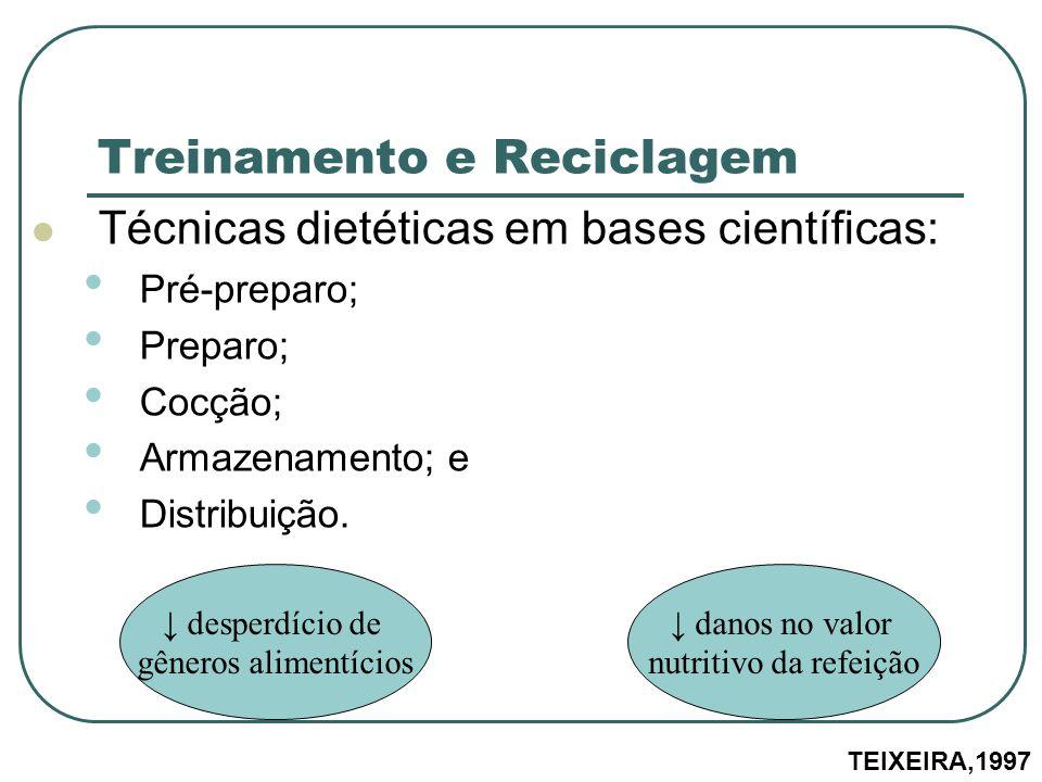 Treinamento e Reciclagem Técnicas dietéticas em bases científicas: Pré-preparo; Preparo; Cocção; Armazenamento; e Distribuição. TEIXEIRA,1997 desperdí
