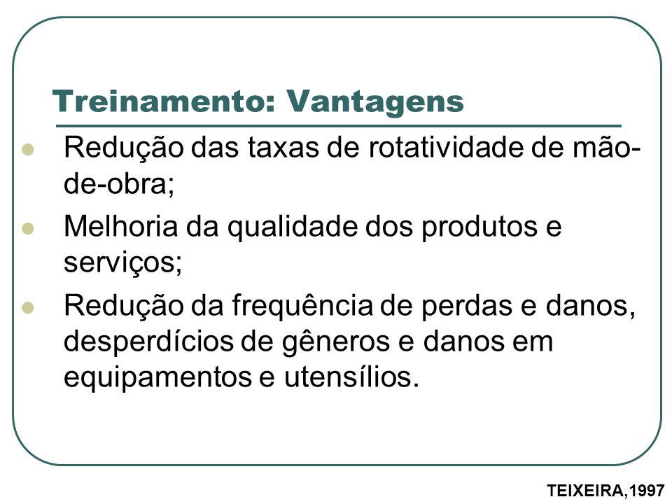 Treinamento: Vantagens Redução das taxas de rotatividade de mão- de-obra; Melhoria da qualidade dos produtos e serviços; Redução da frequência de perd