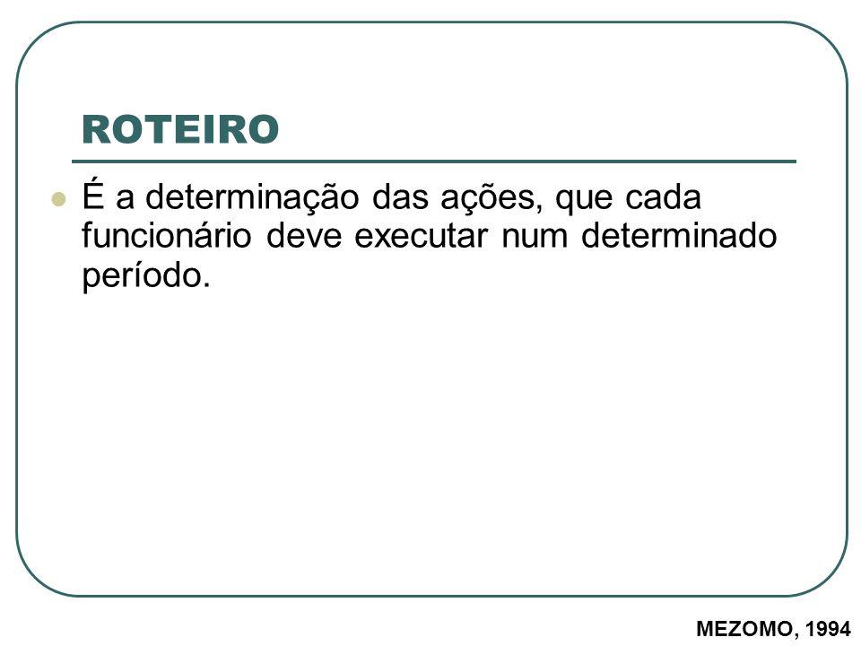 ROTEIRO É a determinação das ações, que cada funcionário deve executar num determinado período. MEZOMO, 1994