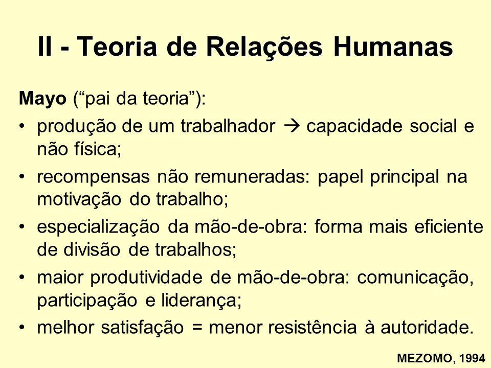 II - Teoria de Relações Humanas Mayo (pai da teoria): produção de um trabalhador capacidade social e não física; recompensas não remuneradas: papel pr