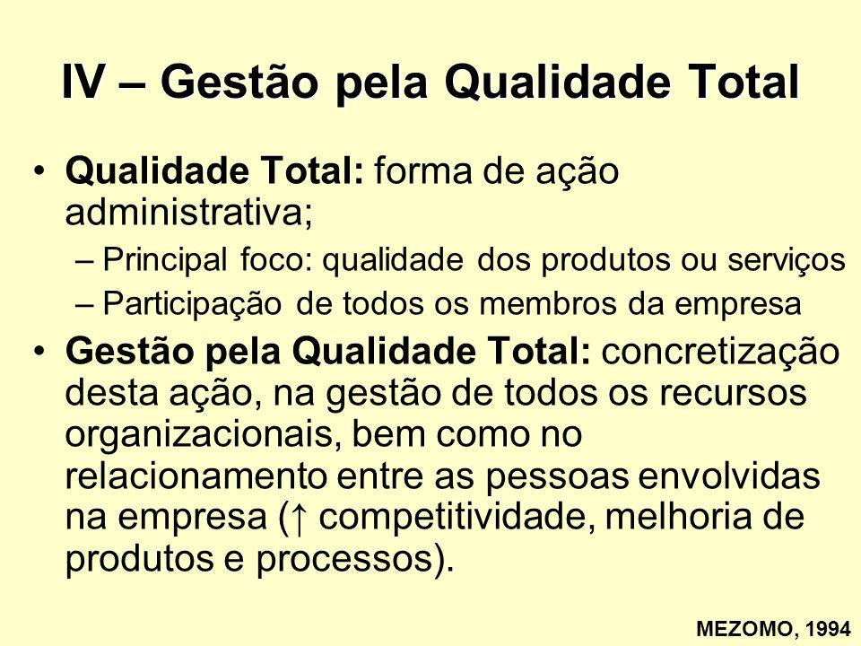 IV – Gestão pela Qualidade Total Qualidade Total: forma de ação administrativa; –Principal foco: qualidade dos produtos ou serviços –Participação de t