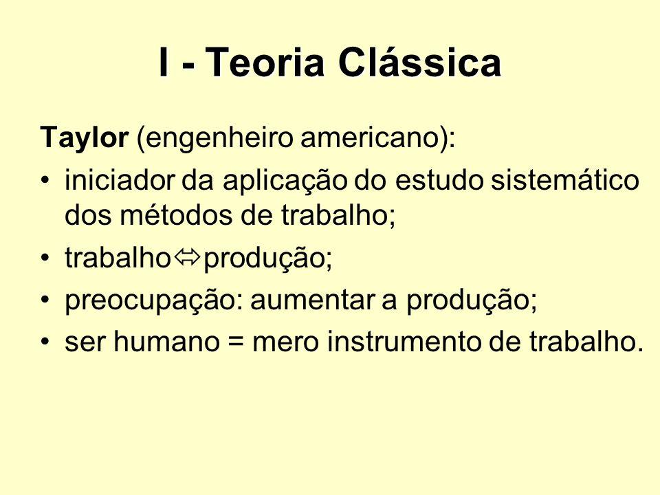 I - Teoria Clássica Taylor (engenheiro americano): iniciador da aplicação do estudo sistemático dos métodos de trabalho; trabalho produção; preocupaçã