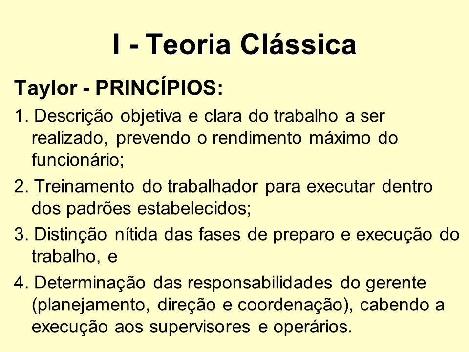 I - Teoria Clássica Taylor - PRINCÍPIOS: 1. Descrição objetiva e clara do trabalho a ser realizado, prevendo o rendimento máximo do funcionário; 2. Tr