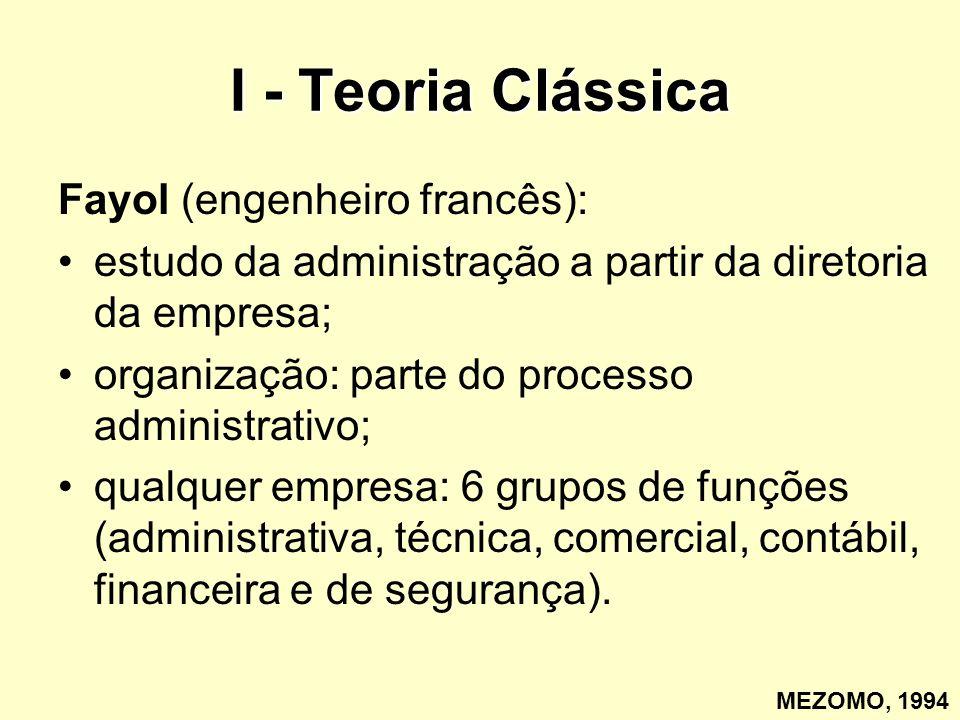 I - Teoria Clássica Fayol (engenheiro francês): estudo da administração a partir da diretoria da empresa; organização: parte do processo administrativ