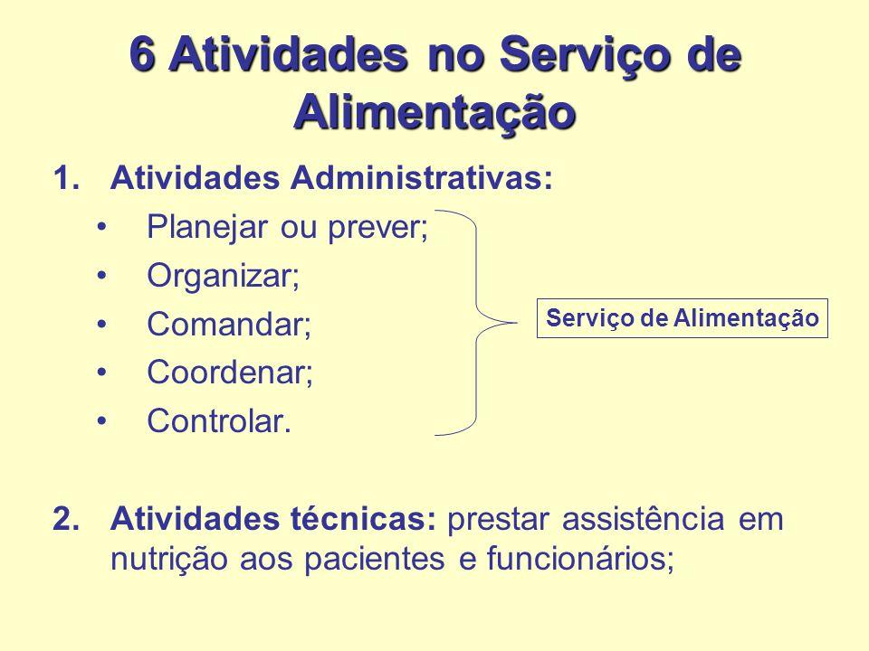 6 Atividades no Serviço de Alimentação 1.Atividades Administrativas: Planejar ou prever; Organizar; Comandar; Coordenar; Controlar. 2.Atividades técni