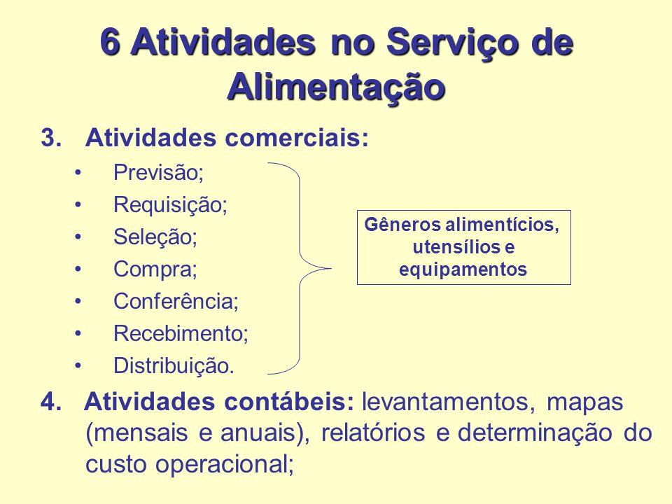6 Atividades no Serviço de Alimentação 3.Atividades comerciais: Previsão; Requisição; Seleção; Compra; Conferência; Recebimento; Distribuição. 4. Ativ