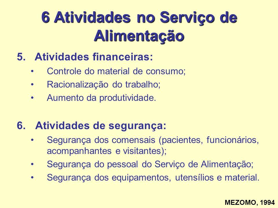6 Atividades no Serviço de Alimentação 5. Atividades financeiras: Controle do material de consumo; Racionalização do trabalho; Aumento da produtividad