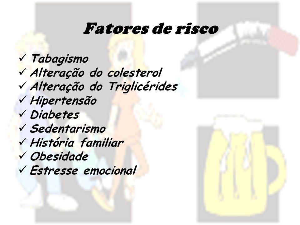 Fatores de risco Tabagismo Alteração do colesterol Alteração do Triglicérides Hipertensão Diabetes Sedentarismo História familiar Obesidade Estresse e