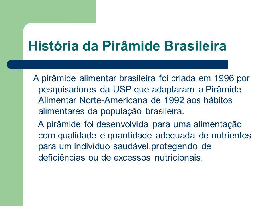 História da Pirâmide Brasileira A pirâmide alimentar brasileira foi criada em 1996 por pesquisadores da USP que adaptaram a Pirâmide Alimentar Norte-A