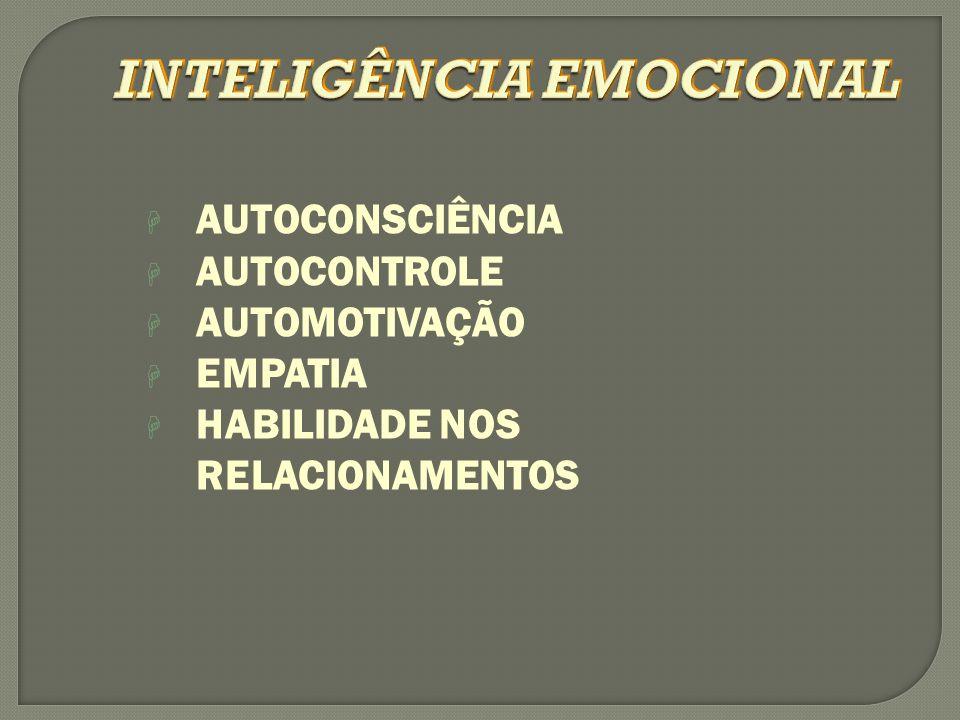 9 - Demonstrar motivação pessoal. 10- Resolver problemas. 11- Manter o profissionalismo. 12- Entender a empresa e o setor. 13- Conservar a energia. 14