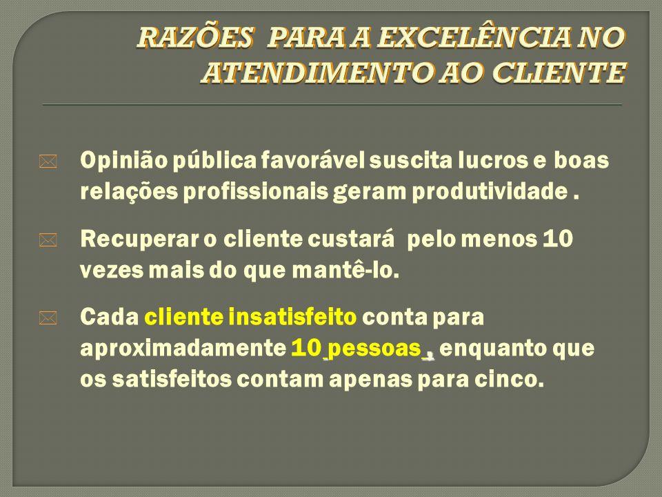 * O cliente bem tratado volta sempre. * O profissional de atendimento tem 70% da responsabilidade sobre a satisfação do cliente. * Nem sempre se tem u
