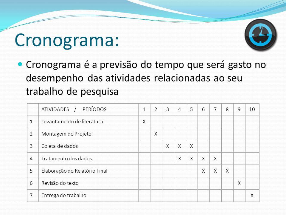 Cronograma: Cronograma é a previsão do tempo que será gasto no desempenho das atividades relacionadas ao seu trabalho de pesquisa ATIVIDADES / PERÍODO