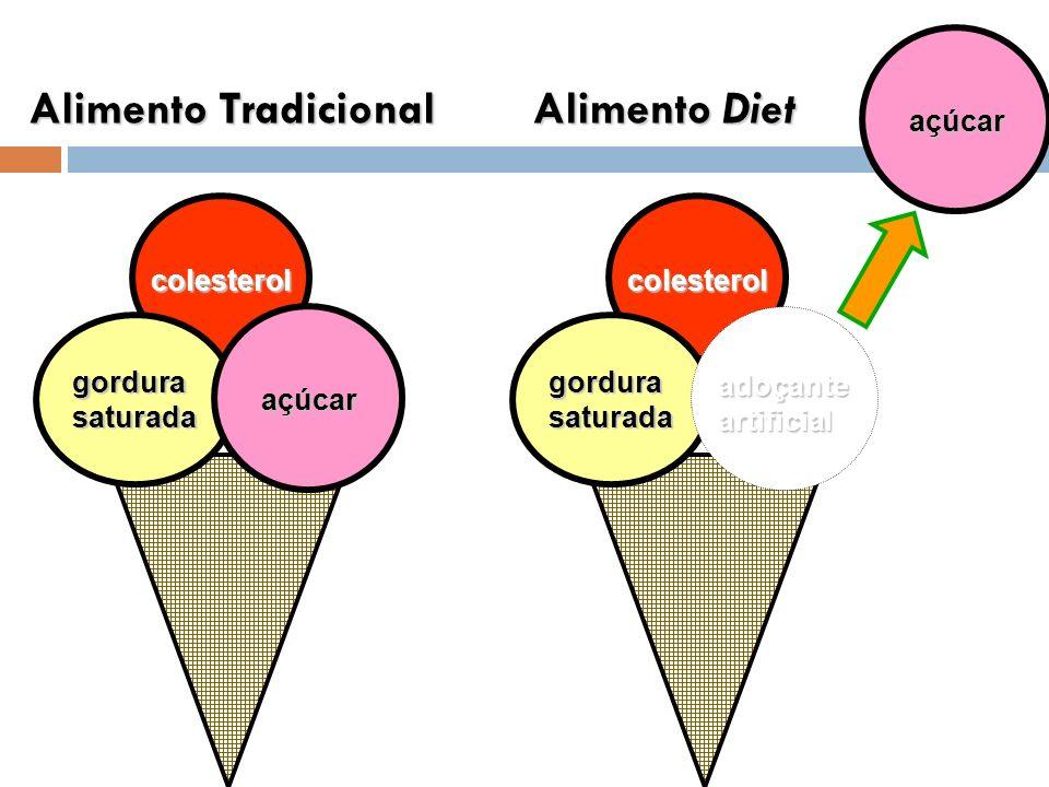 Sorvete diet sem açúcar O açúcar foi o ingrediente retirado.