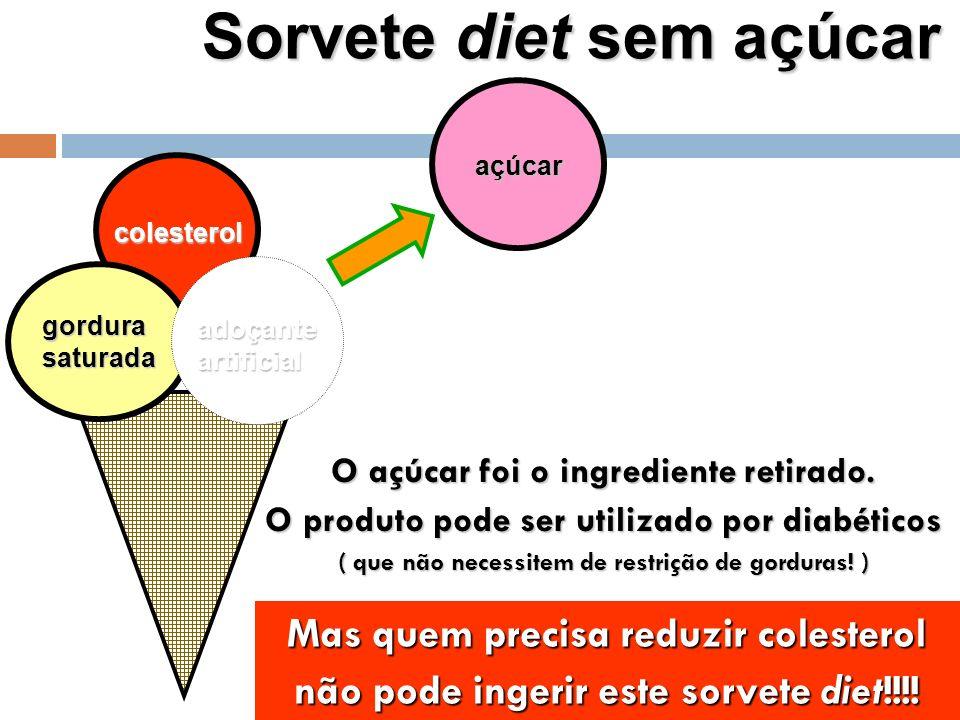 PERGUNTAS 1.DIET é um produto somente sem açúcar.