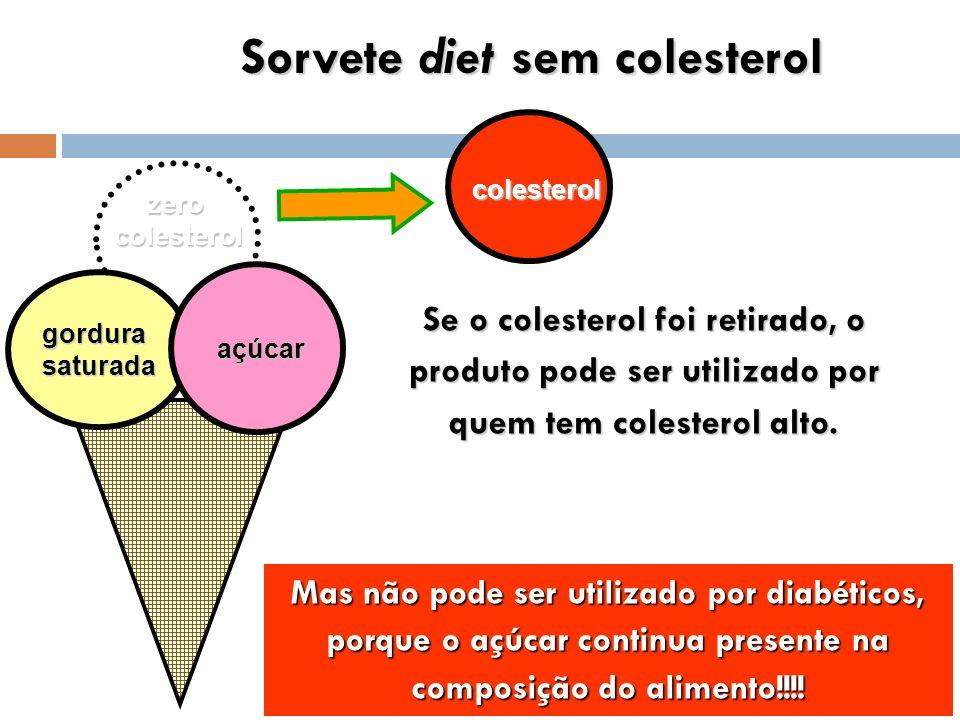 colesterol açúcar gordurasaturada Produtos diet têm que garantir ao consumidor que aquela substância foi totalmente retirada do alimento, podendo ser utilizado por diabéticos (não tem açúcar), por pessoas com colesterol elevado (colesterol zero), ou com pressão alta (sem sal), etc.
