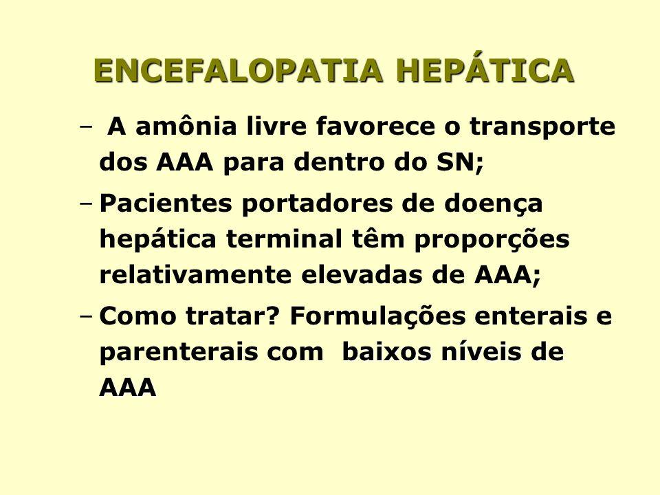 ENCEFALOPATIA HEPÁTICA – A amônia livre favorece o transporte dos AAA para dentro do SN; –Pacientes portadores de doença hepática terminal têm proporç