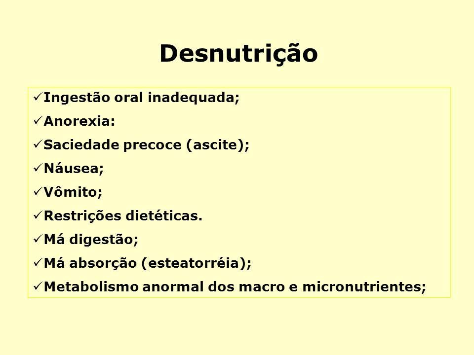 Ingestão oral inadequada; Anorexia: Saciedade precoce (ascite); Náusea; Vômito; Restrições dietéticas. Má digestão; Má absorção (esteatorréia); Metabo