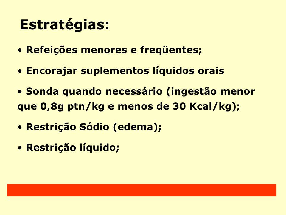 Estratégias: Refeições menores e freqüentes; Encorajar suplementos líquidos orais Sonda quando necessário (ingestão menor que 0,8g ptn/kg e menos de 3
