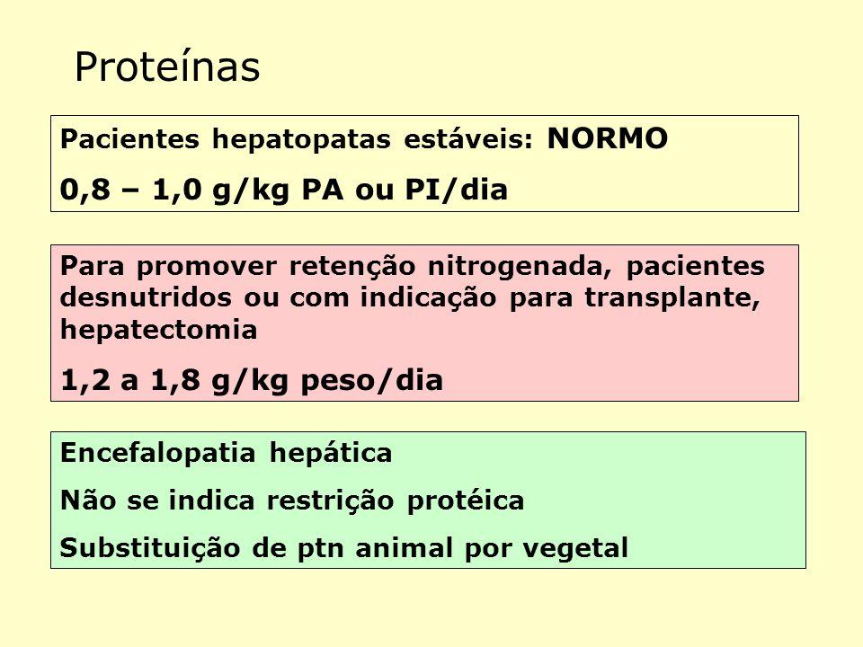 Proteínas Pacientes hepatopatas estáveis: NORMO 0,8 – 1,0 g/kg PA ou PI/dia Para promover retenção nitrogenada, pacientes desnutridos ou com indicação