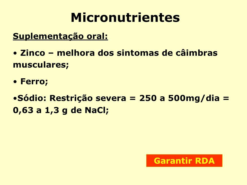 Micronutrientes Suplementação oral: Zinco – melhora dos sintomas de câimbras musculares; Ferro; Sódio: Restrição severa = 250 a 500mg/dia = 0,63 a 1,3