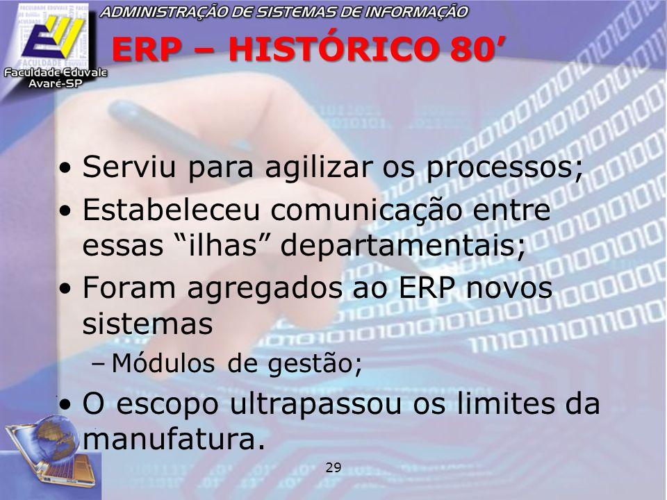 29 ERP – HISTÓRICO 80 Serviu para agilizar os processos; Estabeleceu comunicação entre essas ilhas departamentais; Foram agregados ao ERP novos sistem