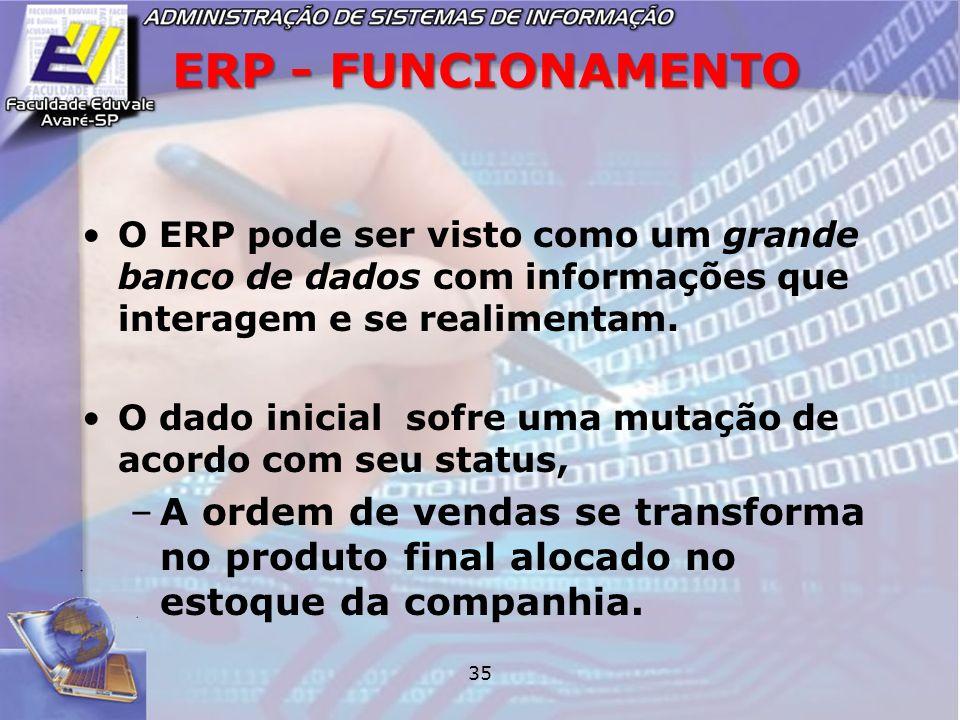 35 ERP - FUNCIONAMENTO O ERP pode ser visto como um grande banco de dados com informações que interagem e se realimentam. O dado inicial sofre uma mut