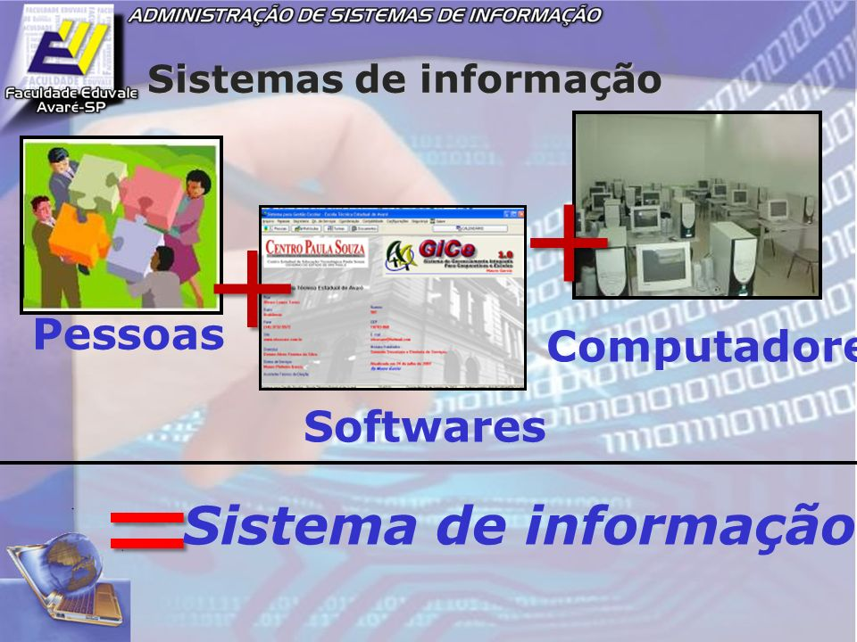 + + Pessoas Computadores Softwares = Sistema de informação Sistemas de informação