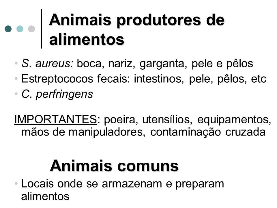 Animais produtores de alimentos S. aureus: boca, nariz, garganta, pele e pêlos Estreptococos fecais: intestinos, pele, pêlos, etc C. perfringens IMPOR
