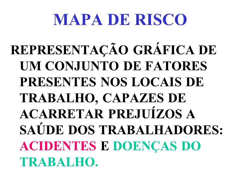MAPA DE RISCO REPRESENTAÇÃO GRÁFICA DE UM CONJUNTO DE FATORES PRESENTES NOS LOCAIS DE TRABALHO, CAPAZES DE ACARRETAR PREJUÍZOS A SAÚDE DOS TRABALHADOR