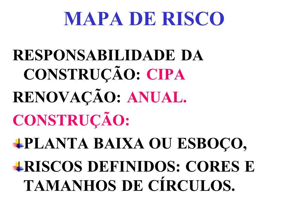 MAPA DE RISCO RESPONSABILIDADE DA CONSTRUÇÃO: CIPA RENOVAÇÃO: ANUAL. CONSTRUÇÃO: PLANTA BAIXA OU ESBOÇO, RISCOS DEFINIDOS: CORES E TAMANHOS DE CÍRCULO