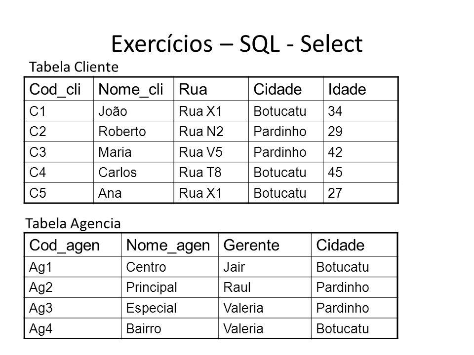 Exercícios – SQL - Select Cod_cliNome_cliRuaCidadeIdade C1JoãoRua X1Botucatu34 C2RobertoRua N2Pardinho29 C3MariaRua V5Pardinho42 C4CarlosRua T8Botucat