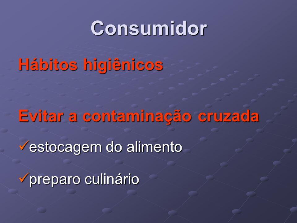 Consumidor Hábitos higiênicos Evitar a contaminação cruzada estocagem do alimento estocagem do alimento preparo culinário preparo culinário