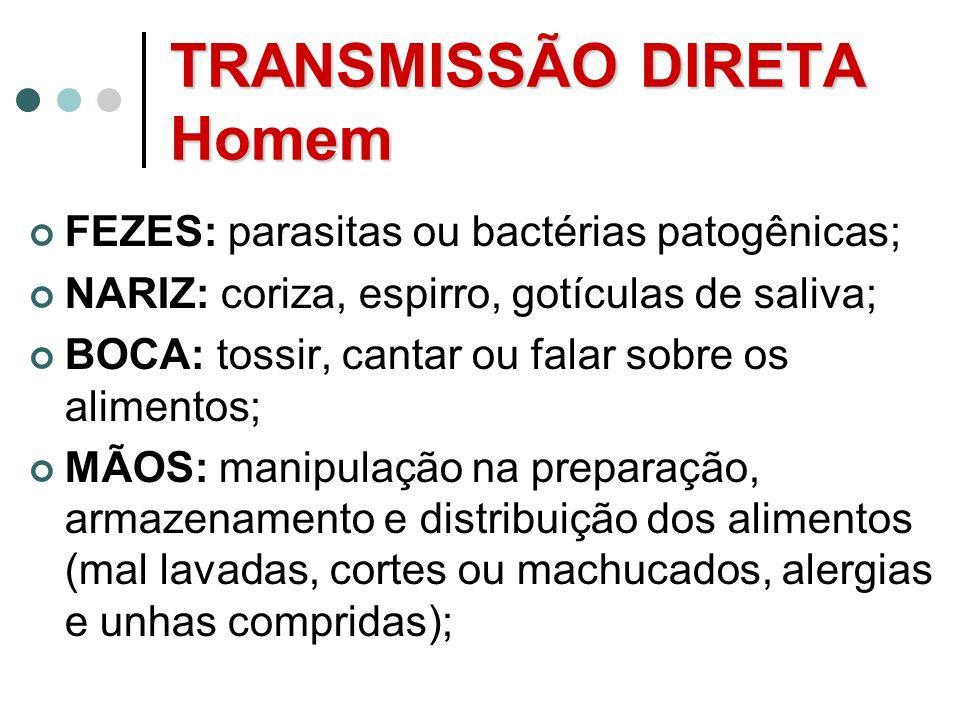 TRANSMISSÃO DIRETA Homem FEZES: parasitas ou bactérias patogênicas; NARIZ: coriza, espirro, gotículas de saliva; BOCA: tossir, cantar ou falar sobre o